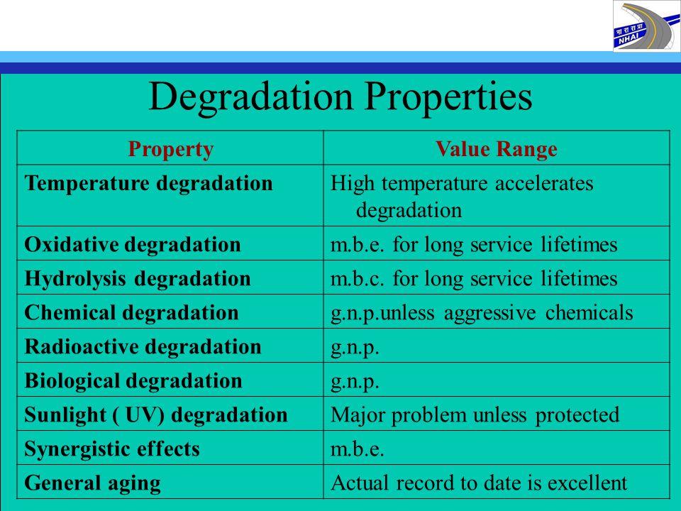 Degradation Properties