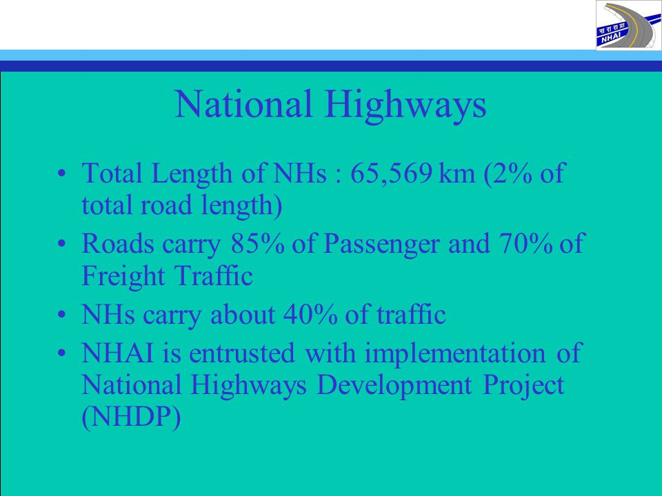 National Highways Total Length of NHs : 65,569 km (2% of total road length) Roads carry 85% of Passenger and 70% of Freight Traffic.