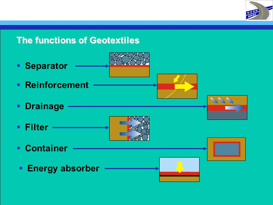 The functions of Geotextiles