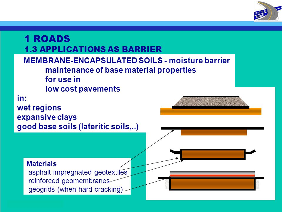 1 ROADS 1.3 APPLICATIONS AS BARRIER
