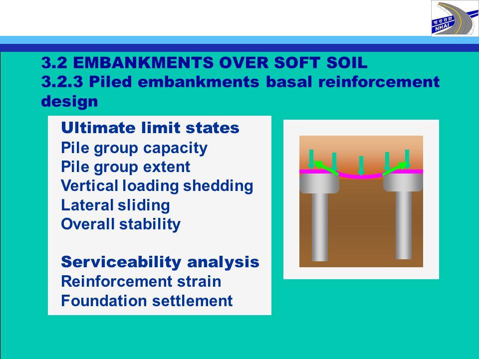 3. 2 EMBANKMENTS OVER SOFT SOIL 3. 2