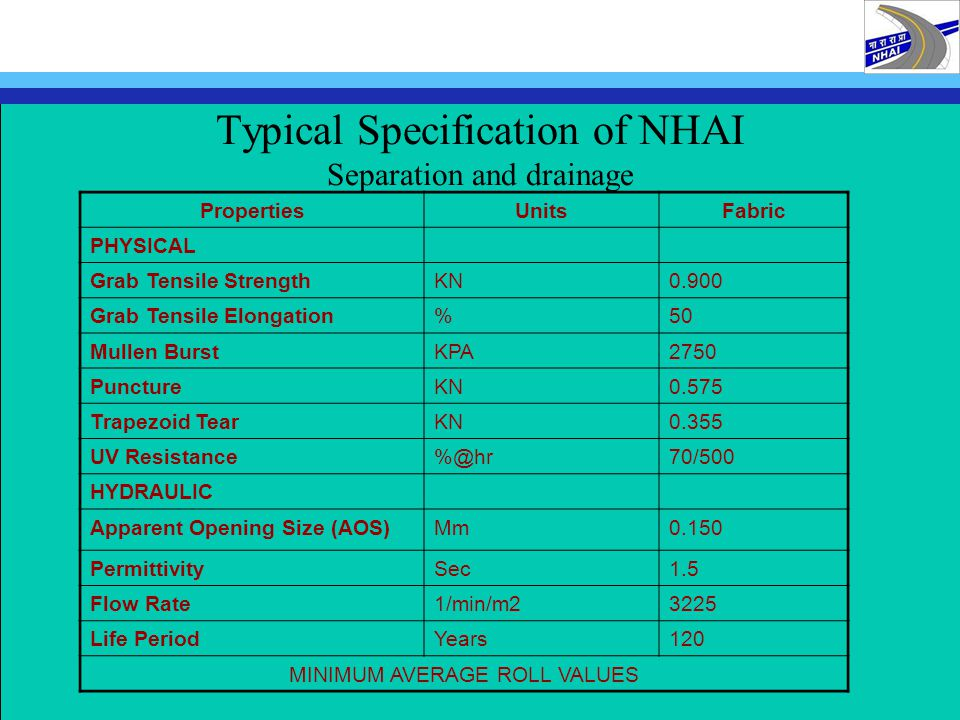 Typical Specification of NHAI Separation and drainage
