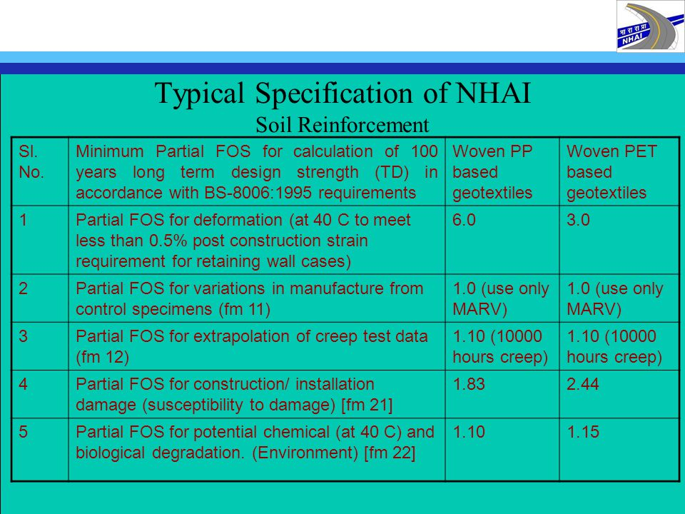 Typical Specification of NHAI Soil Reinforcement