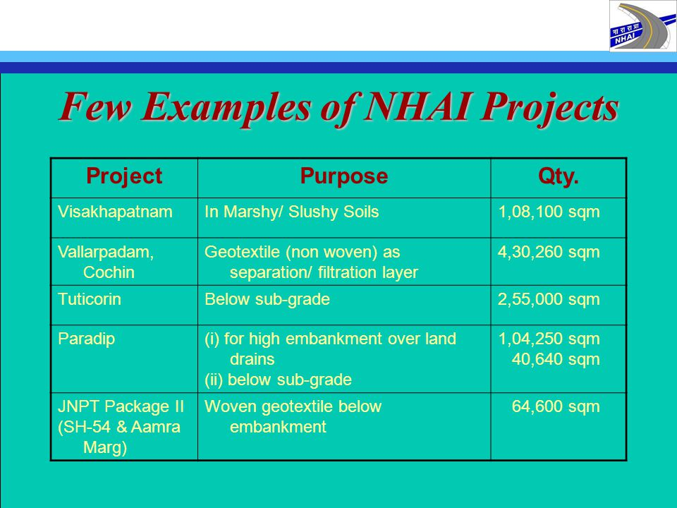 Few Examples of NHAI Projects