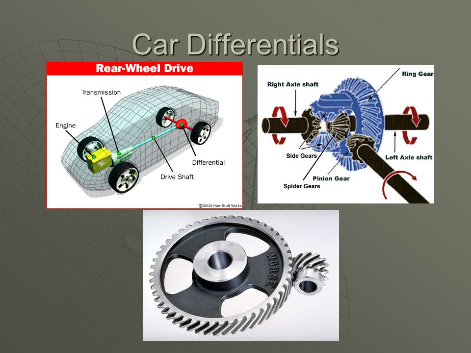 Car Differentials