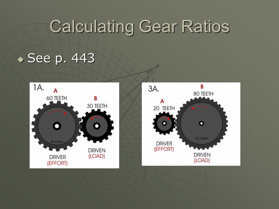 Calculating Gear Ratios