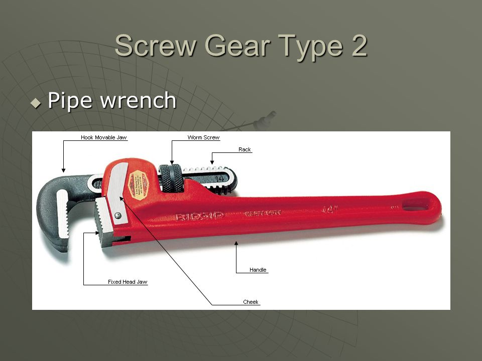 Screw Gear Type 2 Pipe wrench