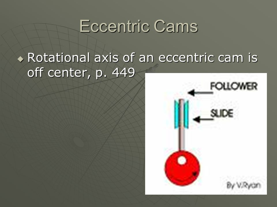 Eccentric Cams Rotational axis of an eccentric cam is off center, p. 449