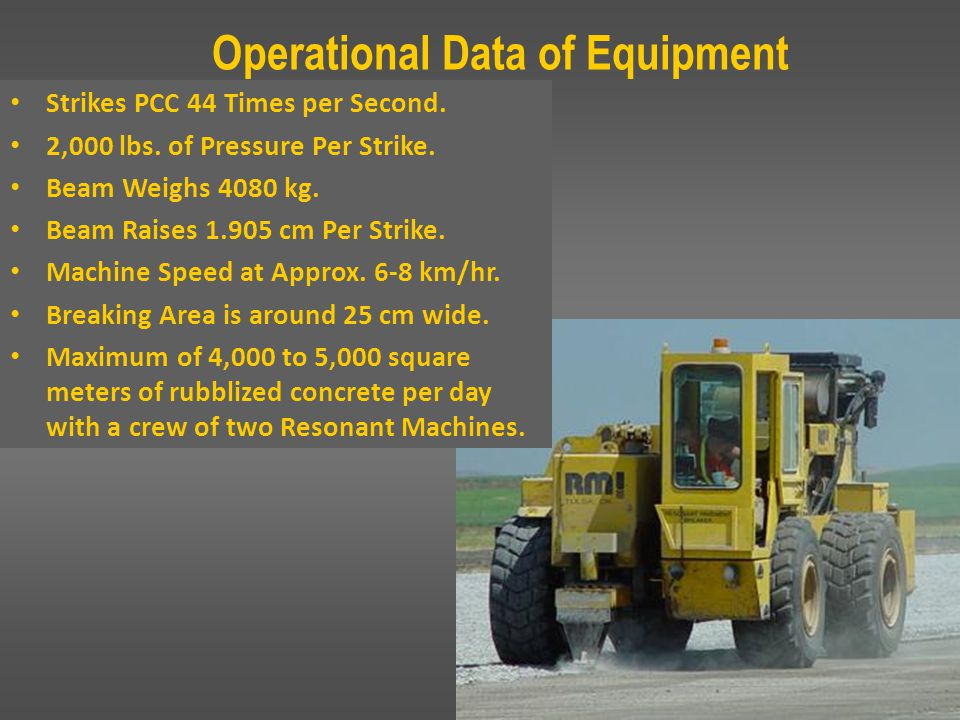 Operational Data of Equipment