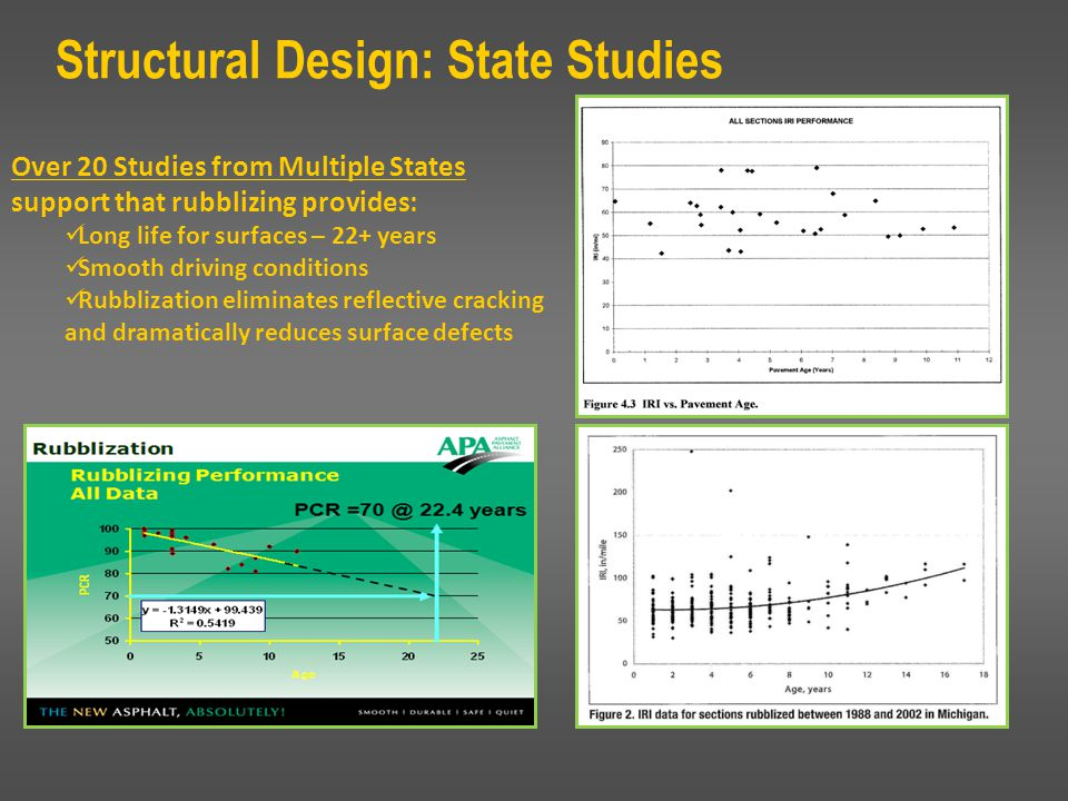 Structural Design: State Studies