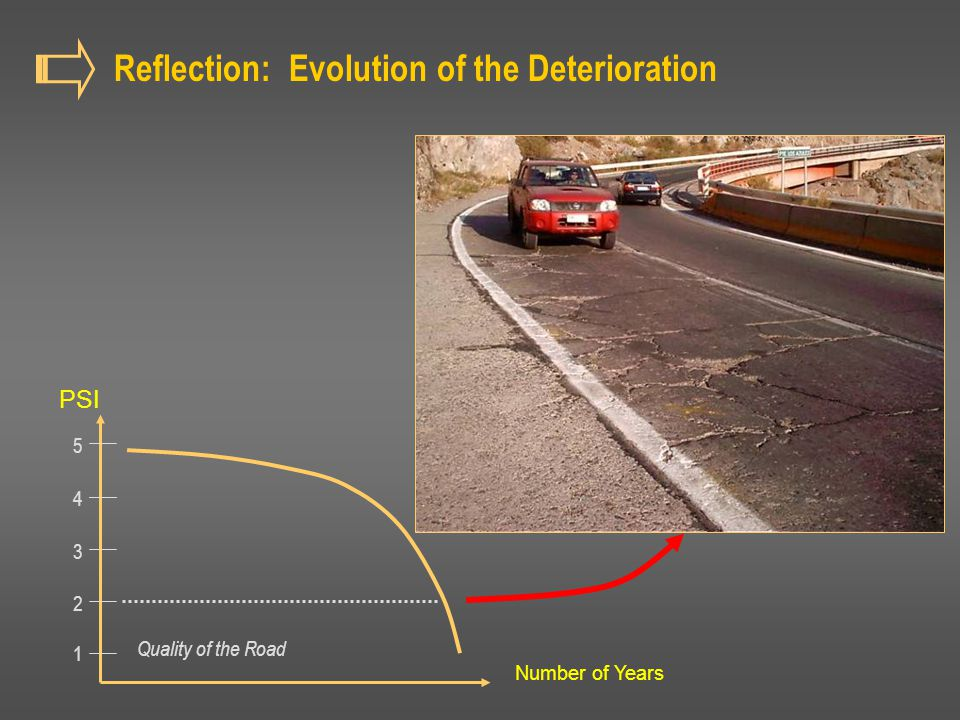 Reflection: Evolution of the Deterioration