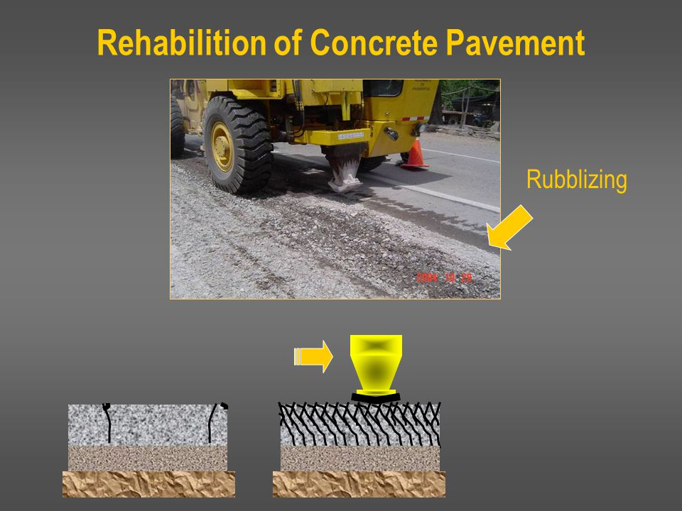 Rehabilition of Concrete Pavement