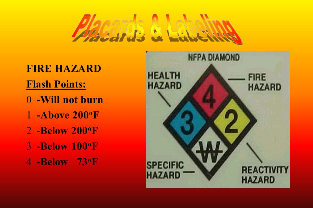 Placards & Labeling FIRE HAZARD Flash Points: -Will not burn