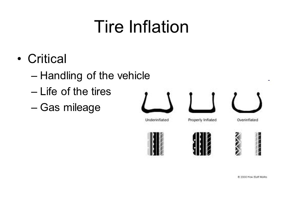 Tire Inflation Critical Handling of the vehicle Life of the tires