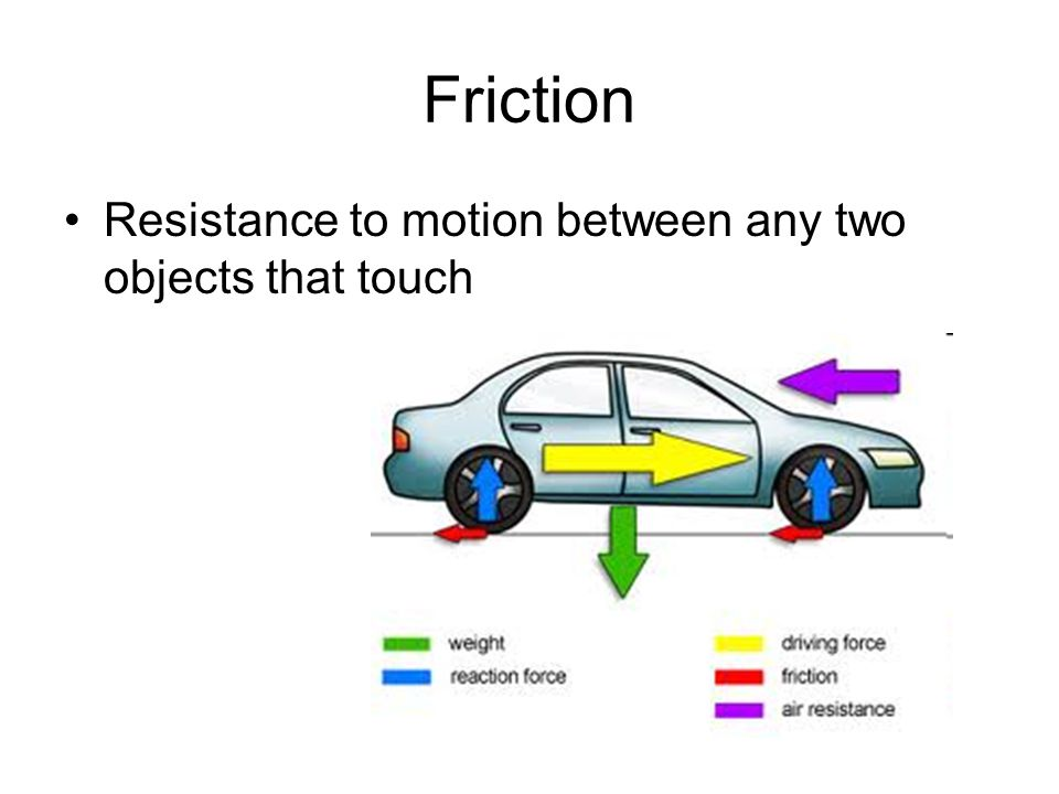Friction Resistance to motion between any two objects that touch