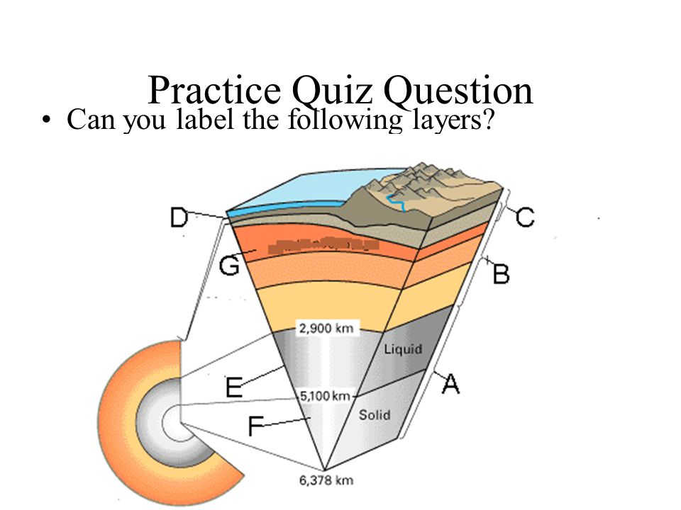 Practice Quiz Question