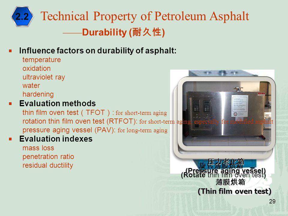 Technical Property of Petroleum Asphalt ——Durability (耐久性)