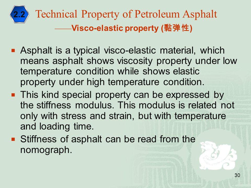Technical Property of Petroleum Asphalt ——Visco-elastic property (黏弹性)