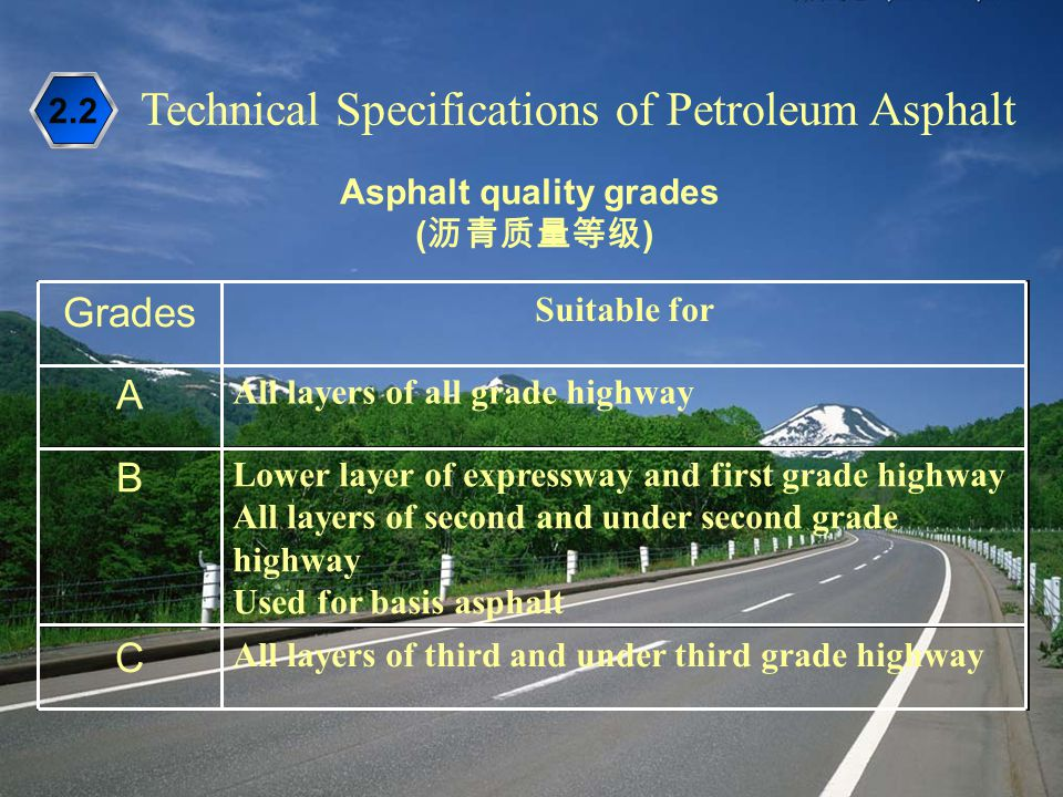 Asphalt quality grades