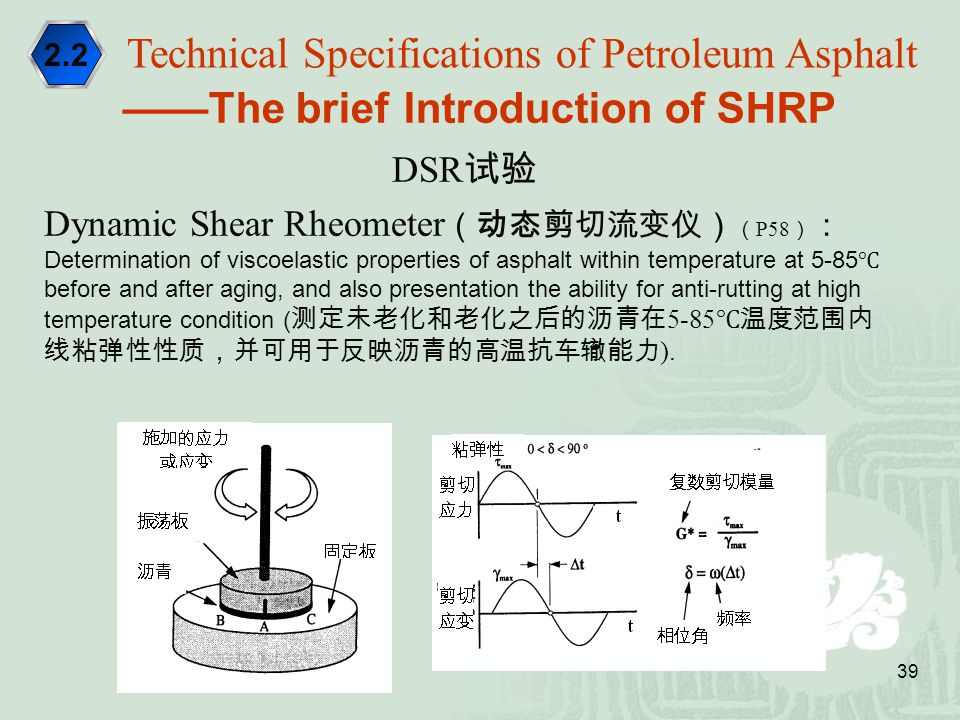 ——The brief Introduction of SHRP