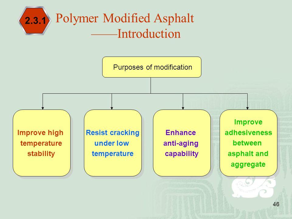 Purposes of modification