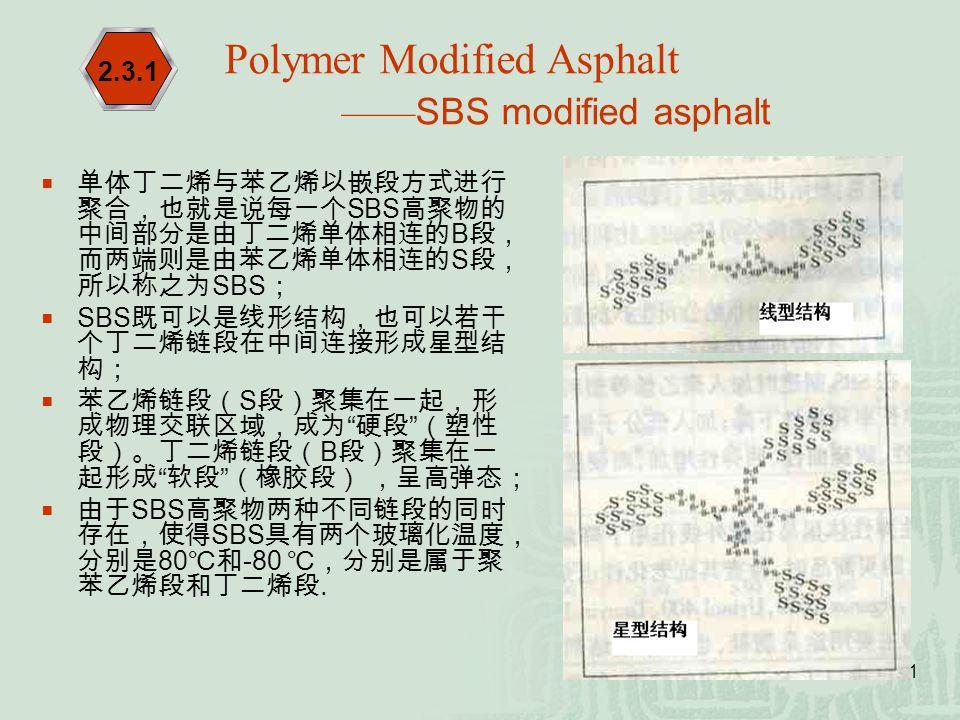 Polymer Modified Asphalt ——SBS modified asphalt