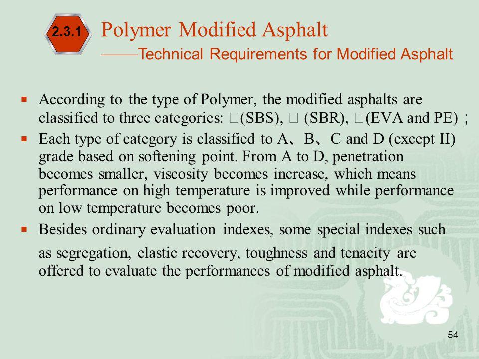 Polymer Modified Asphalt