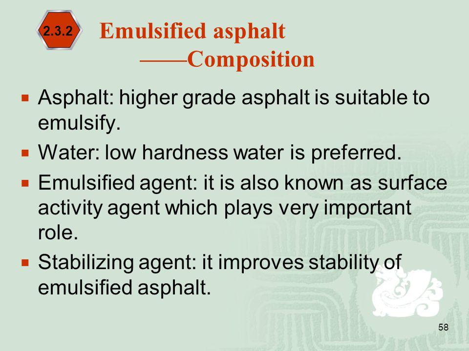 Emulsified asphalt ——Composition