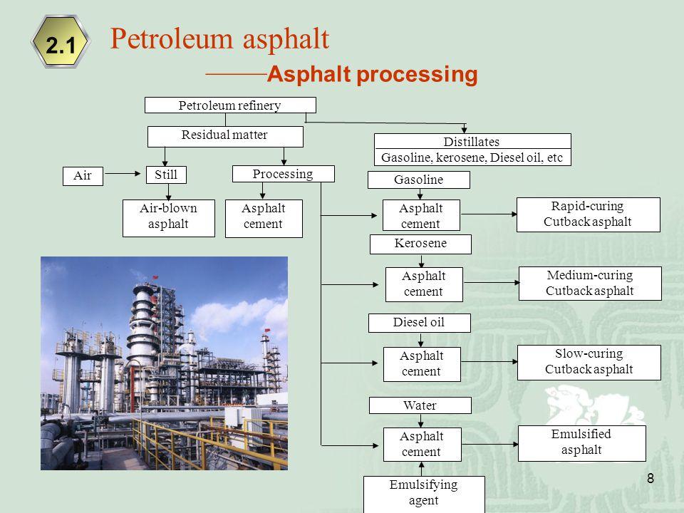 Gasoline, kerosene, Diesel oil, etc