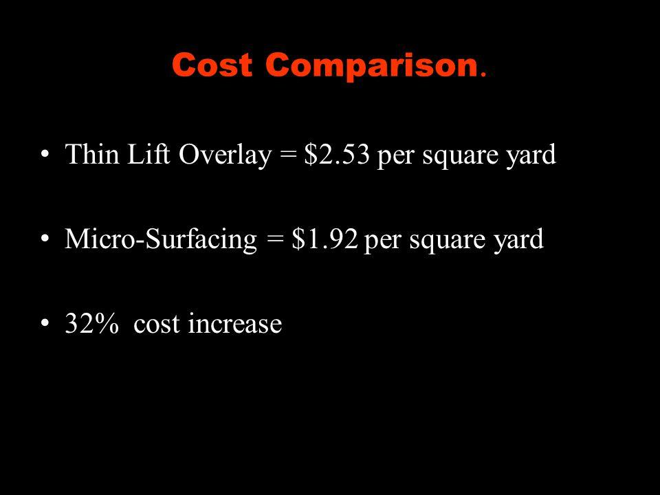 Cost Comparison. Thin Lift Overlay = $2.53 per square yard