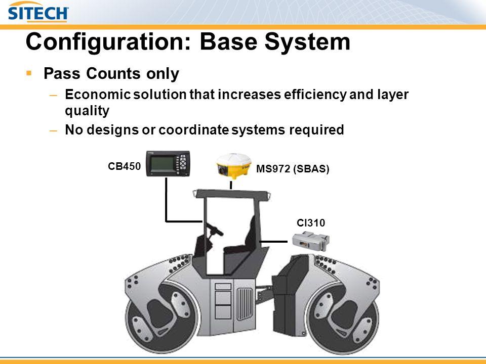Configuration: Base System