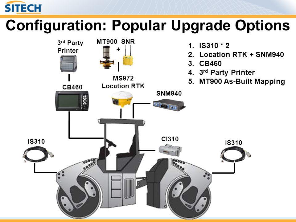 Configuration: Popular Upgrade Options
