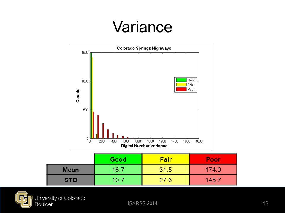 Variance Good Fair Poor Mean 18.7 31.5 174.0 STD 10.7 27.6 145.7