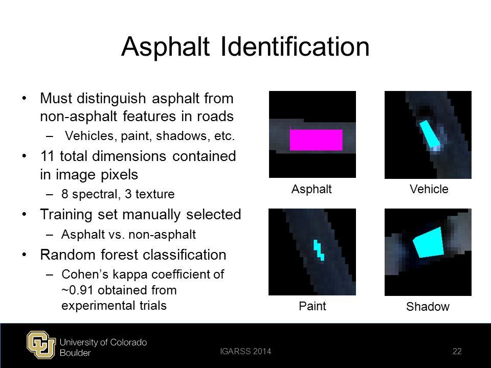 Asphalt Identification