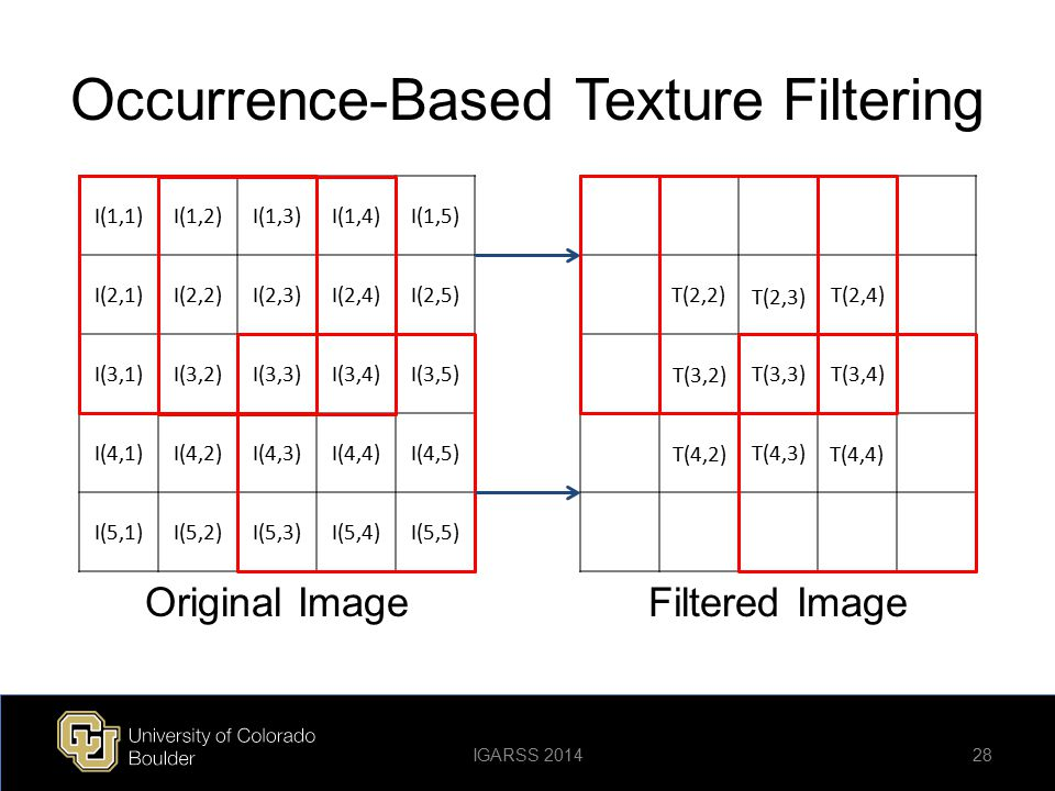 Occurrence-Based Texture Filtering