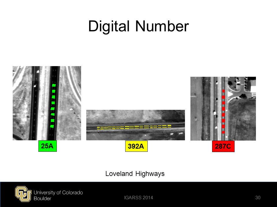 Digital Number 25A 392A 287C Loveland Highways Loveland Highways