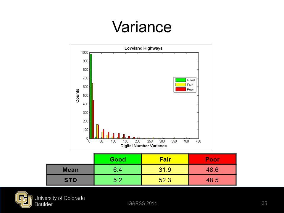 Variance Good Fair Poor Mean 6.4 31.9 48.6 STD 5.2 52.3 48.5
