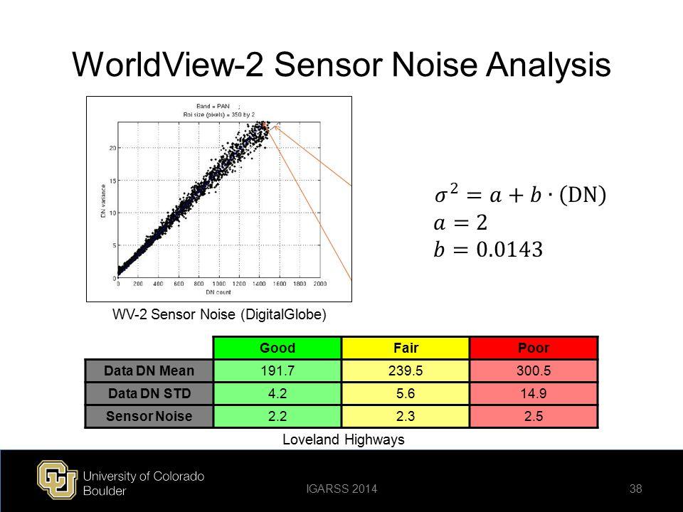 WorldView-2 Sensor Noise Analysis