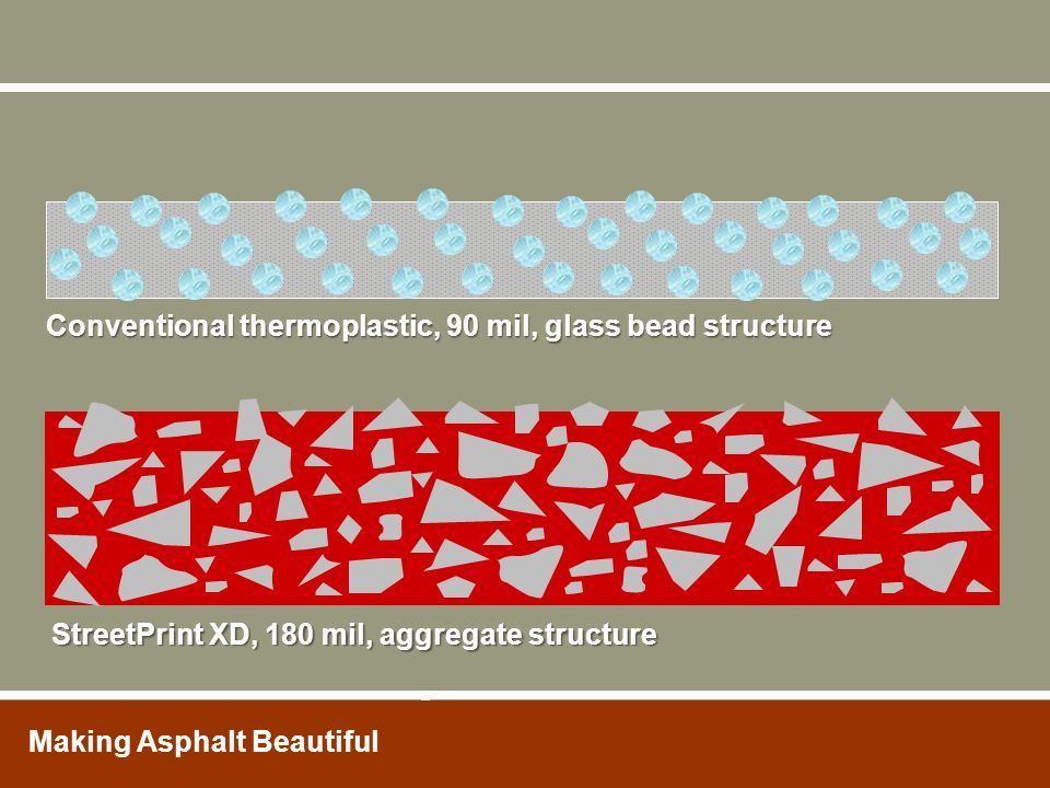 Conventional thermoplastic, 90 mil, glass bead structure