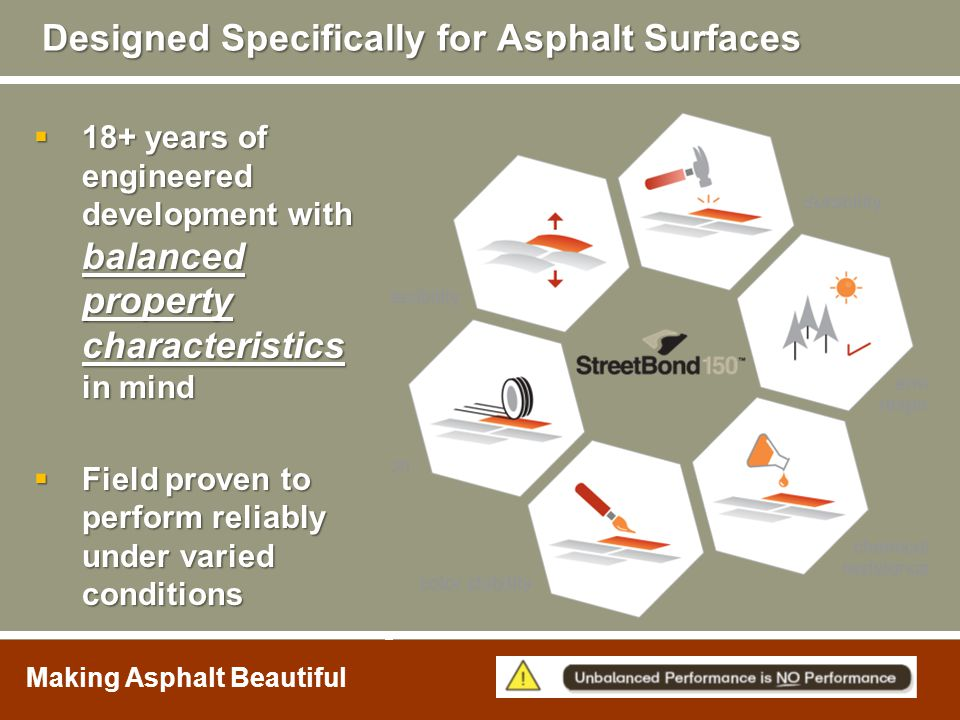 Designed Specifically for Asphalt Surfaces