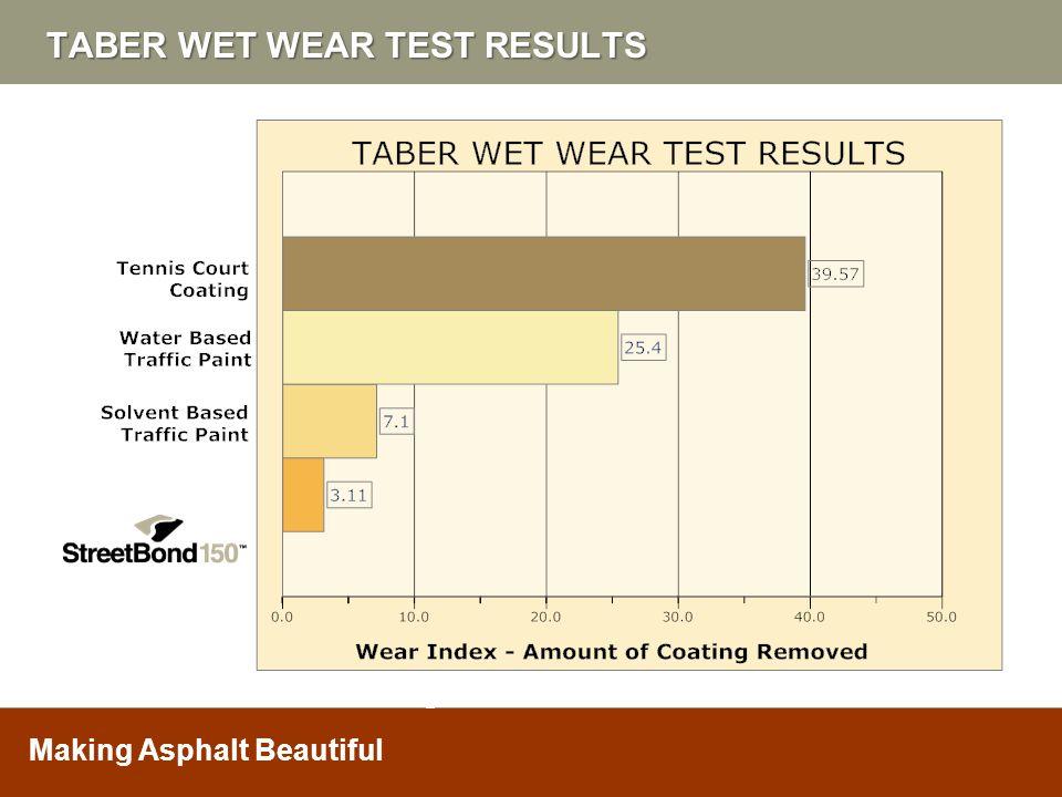 TABER WET WEAR TEST RESULTS