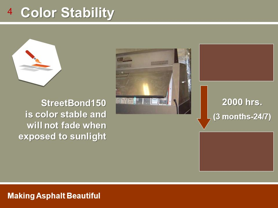 Color Stability 4 2000 hrs. StreetBond150
