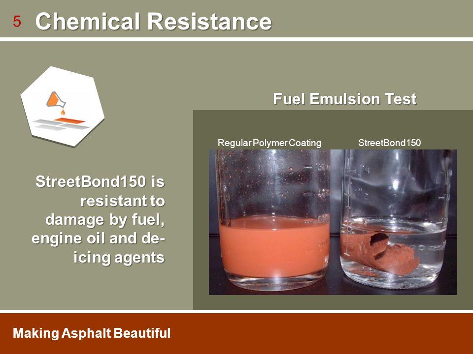 Chemical Resistance 5 Fuel Emulsion Test