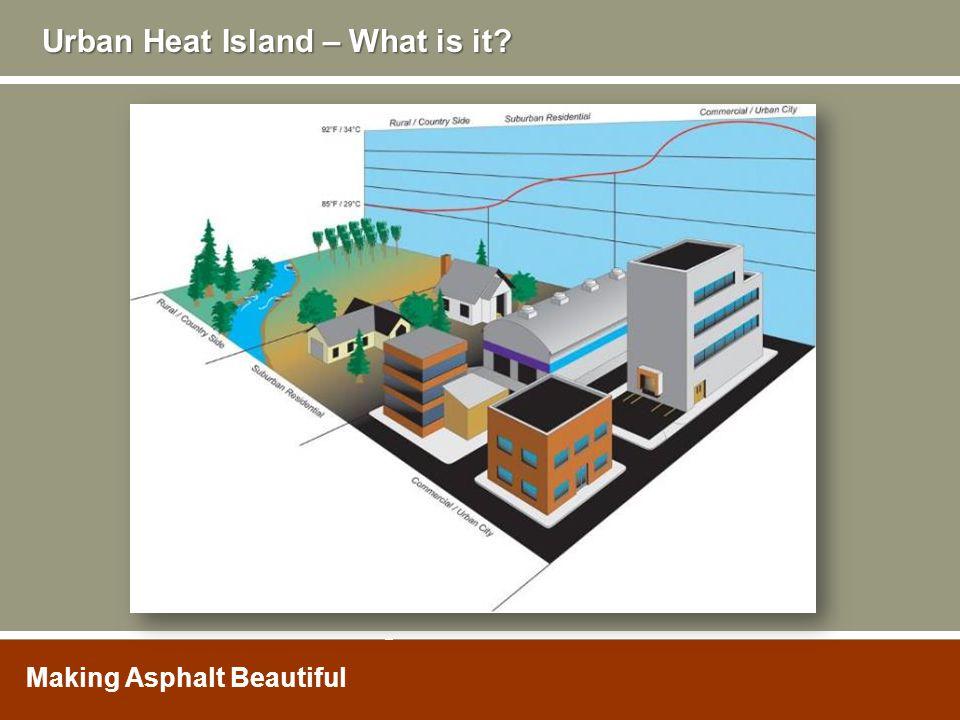 Urban Heat Island – What is it