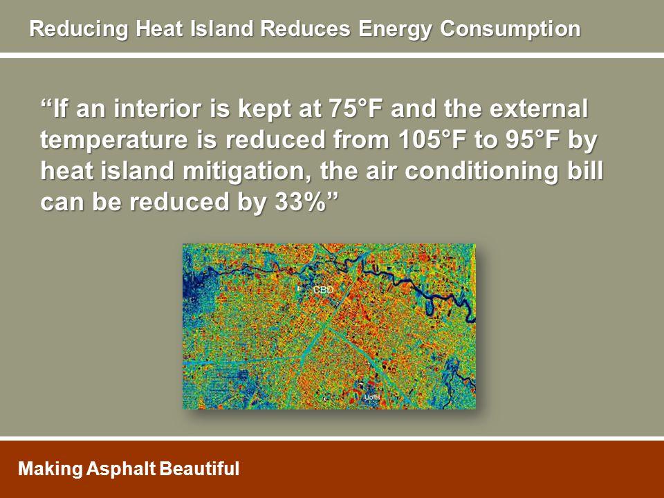Reducing Heat Island Reduces Energy Consumption