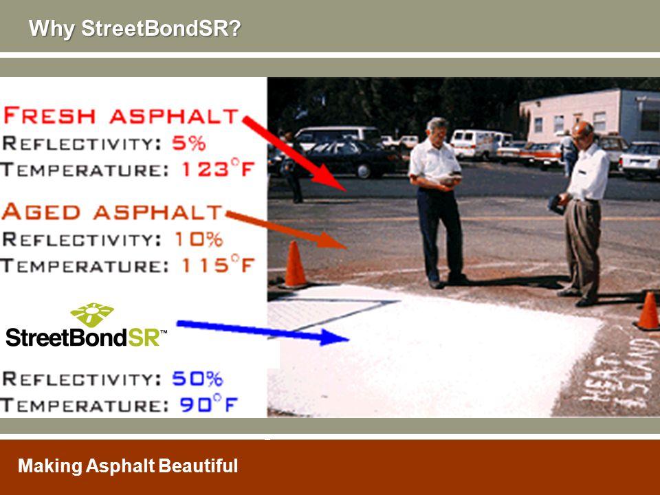 Why StreetBondSR 80% Presenter Please read slide