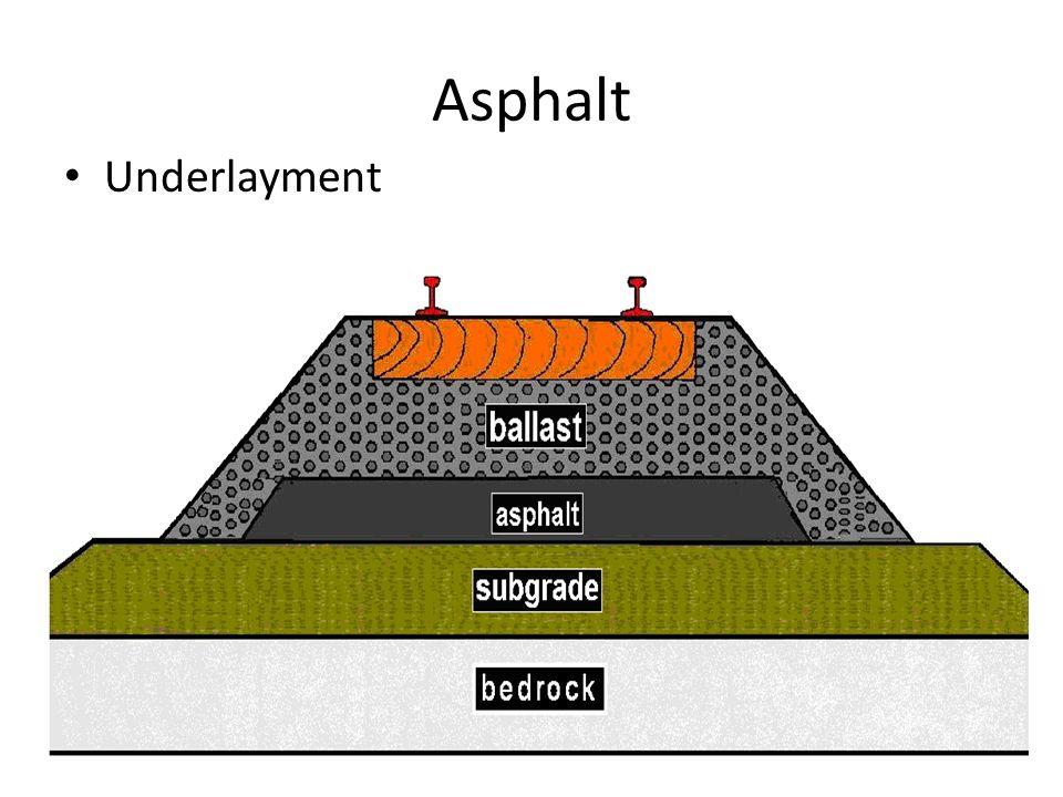 Asphalt Underlayment