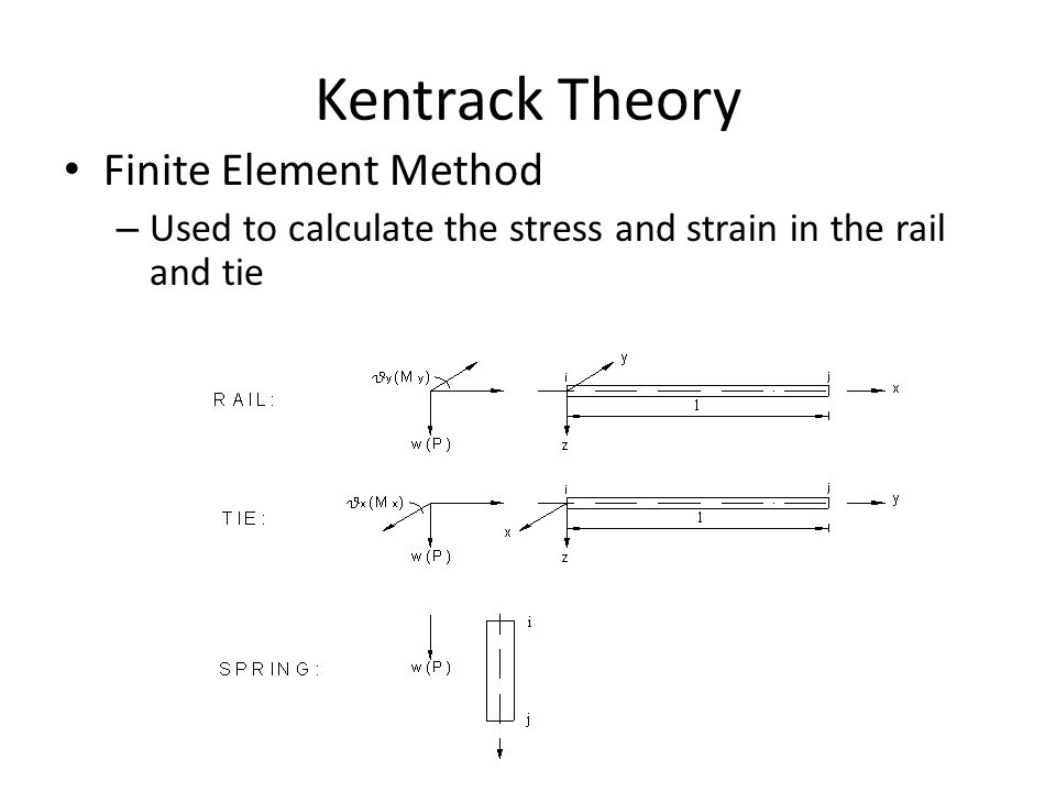 Kentrack Theory Finite Element Method