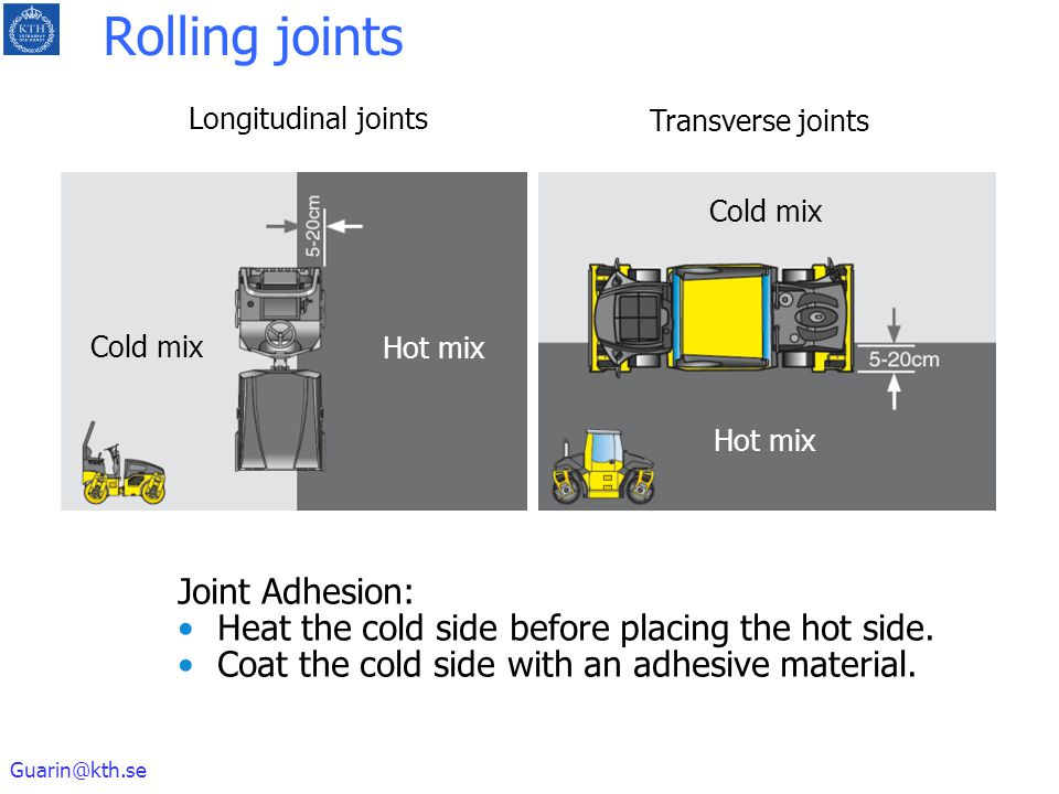 Rolling joints Joint Adhesion: