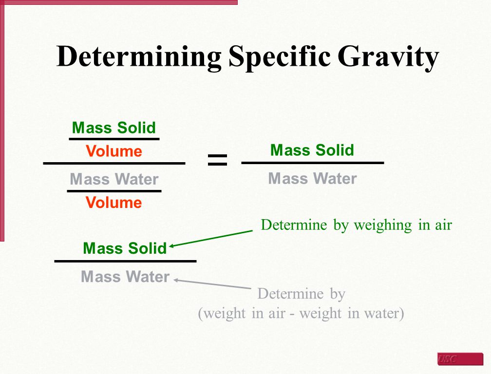 Determining Specific Gravity